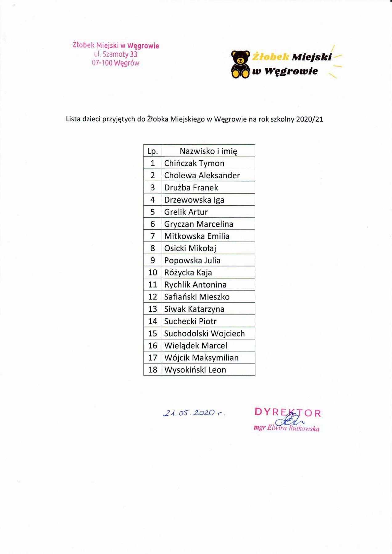 Lista dzieci przyjętych na rok szkolny 2020/21